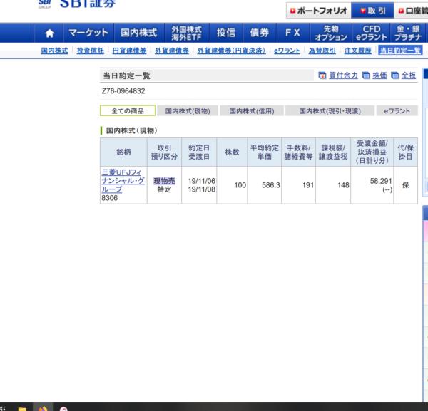 三菱UFJ売却